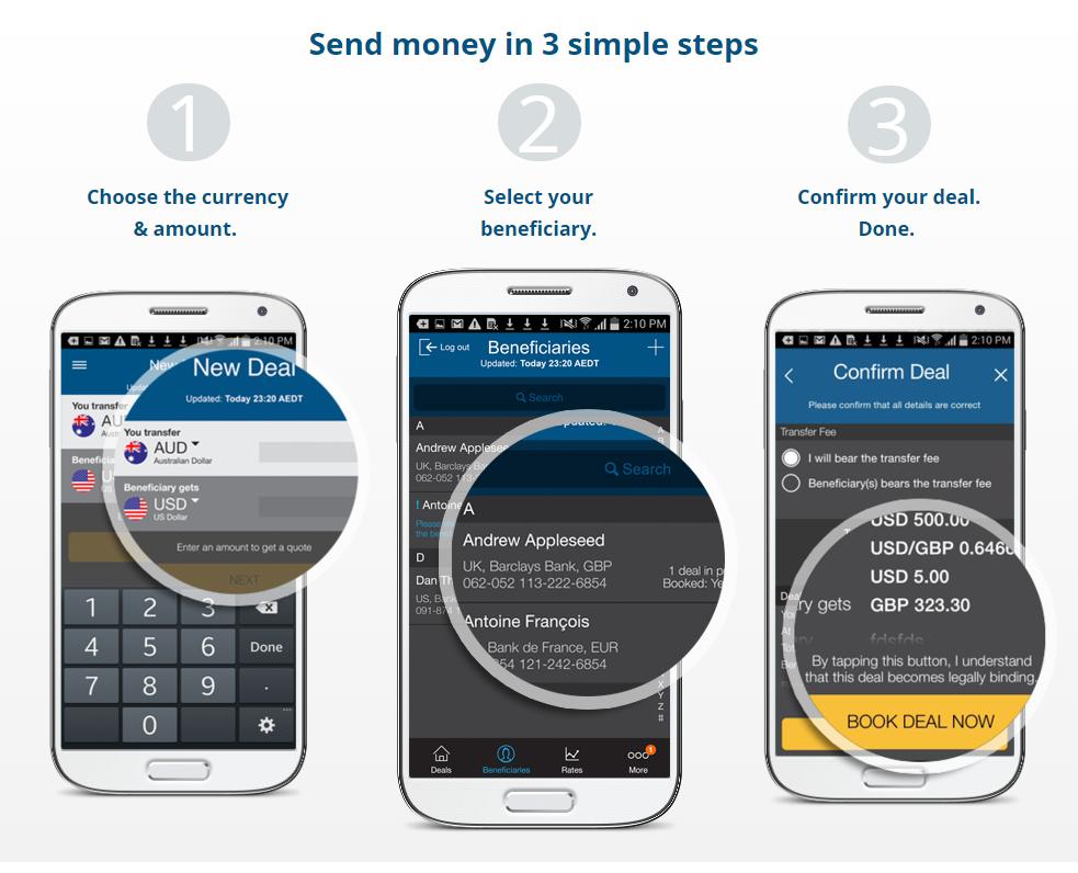 Oz Forex App